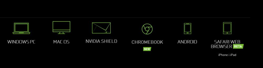 GeForce Now dostępne platformy